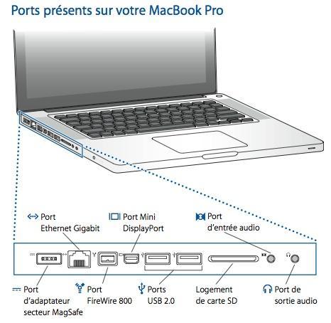 Ports_MacBookPro.jpg